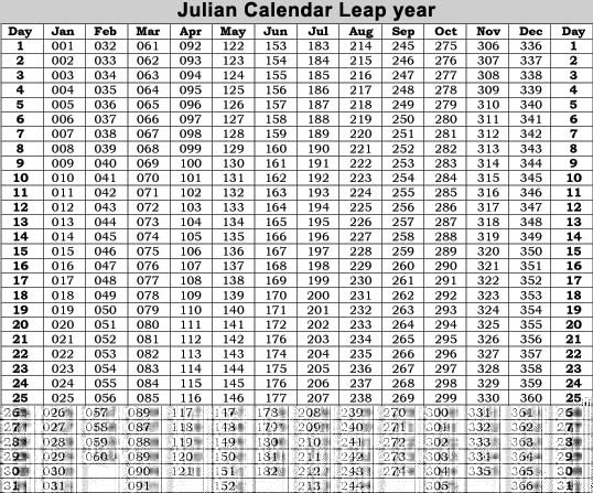 Catch Julian Date Calendar Non Leap Year Printable