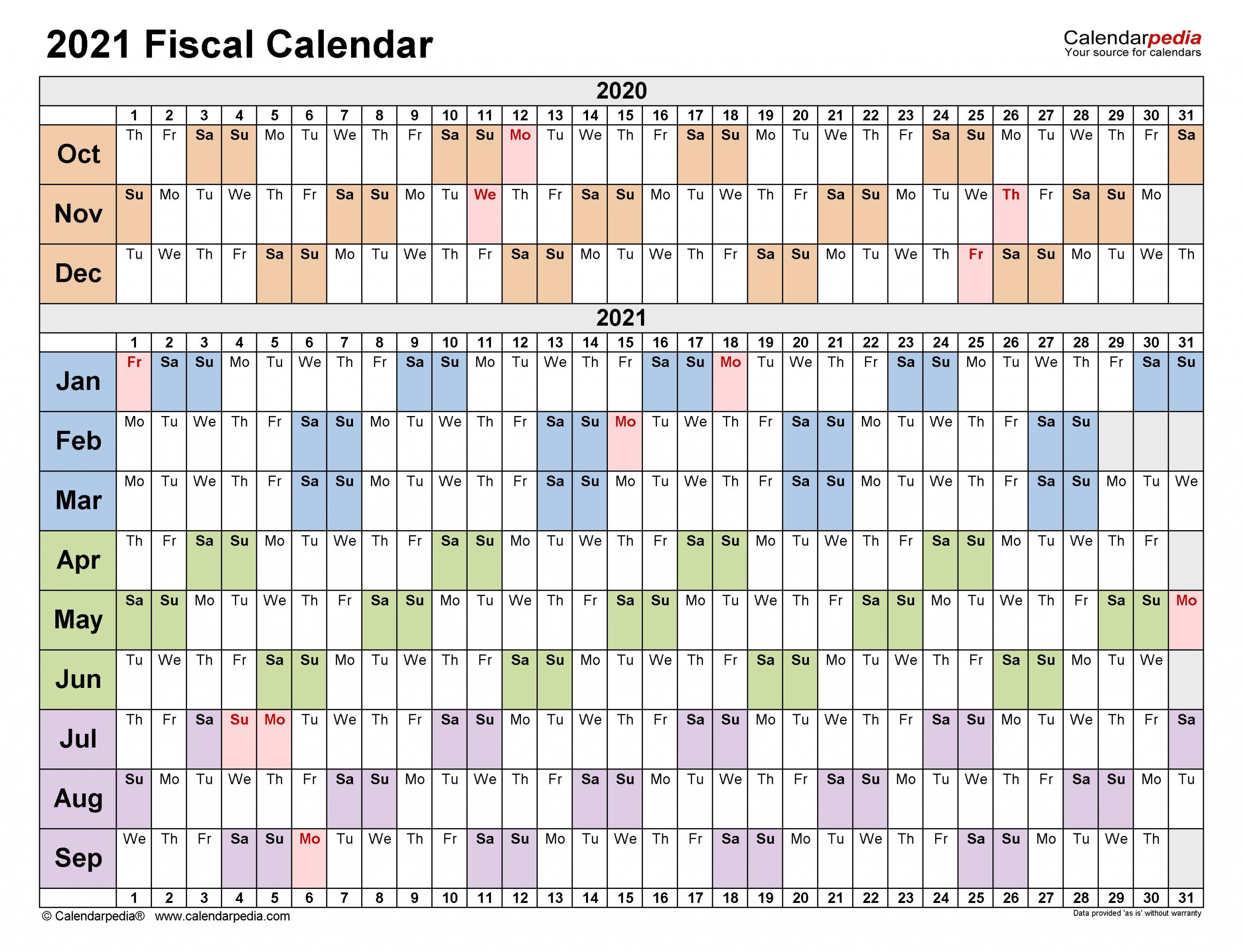 Get Finacial Year Week 1