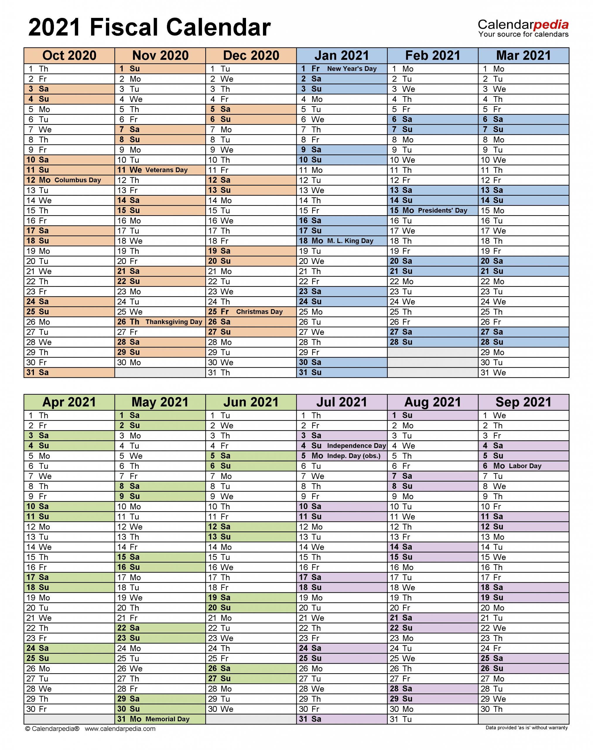 Pick Financial Weeks 20 21