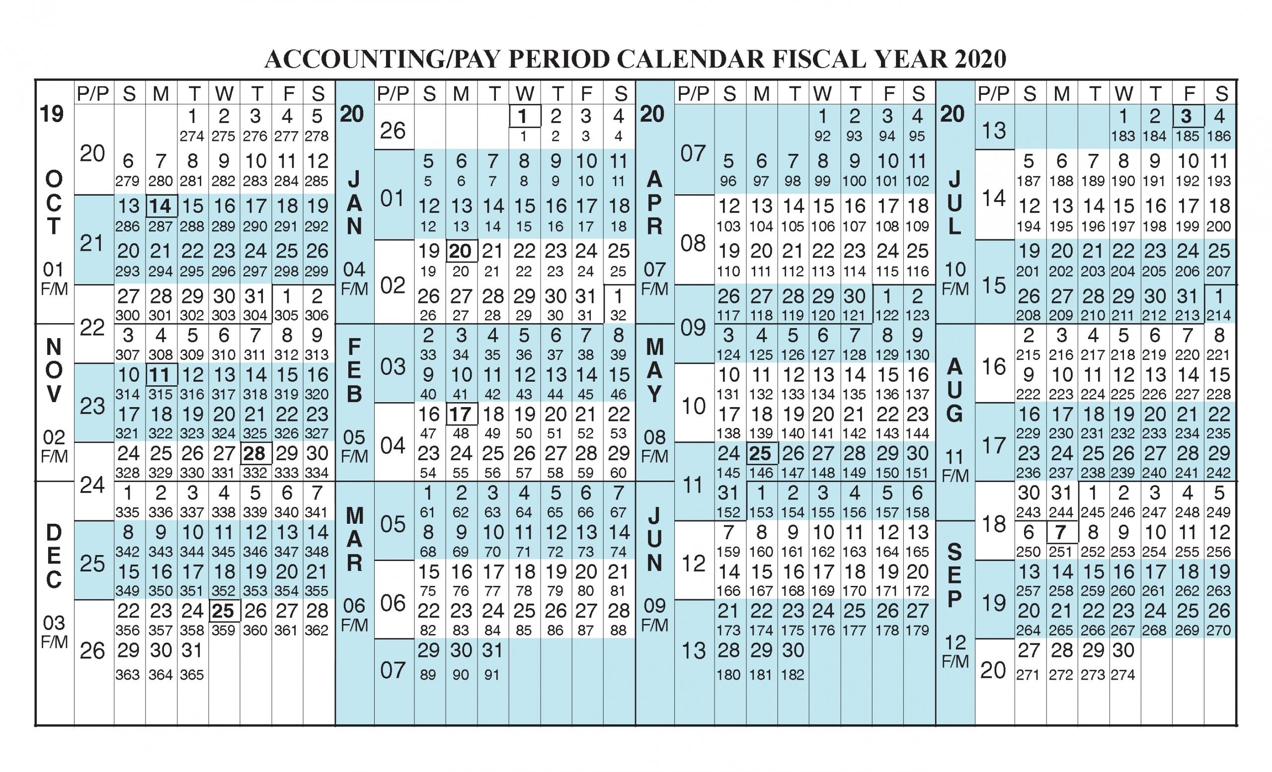 Take Federal Pp Calendar 2021