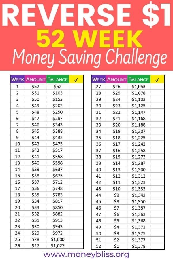 Take Financial Week 33