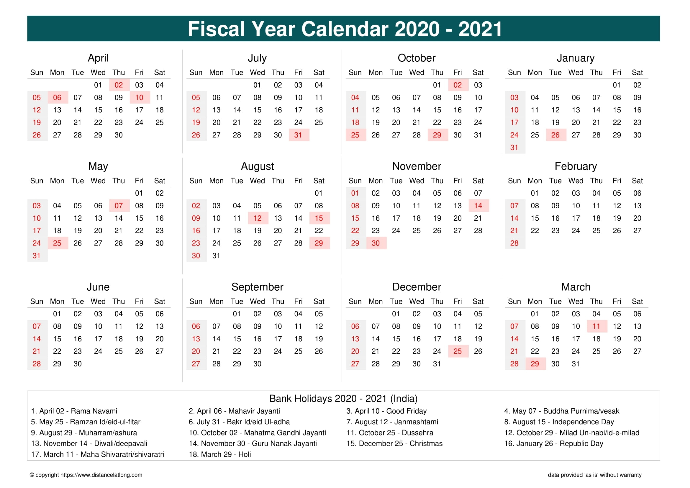 Take What Is Today'S Fiscal Week