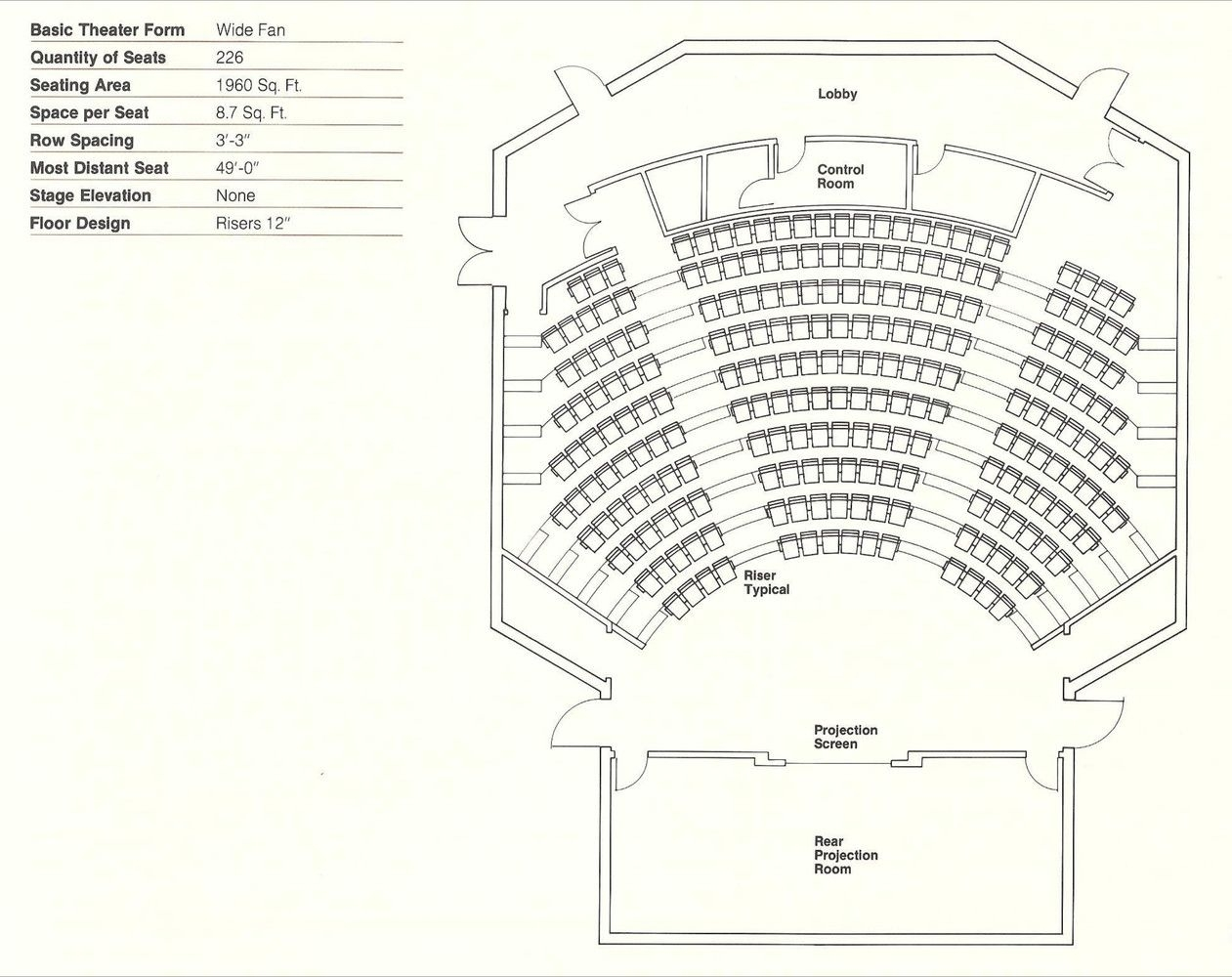 Collect Church Seating Layout